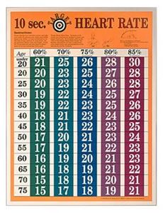 10 Second Target Heart Rate Chart