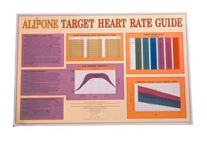 Picture of All-in-One Target Heart Rate Guide
